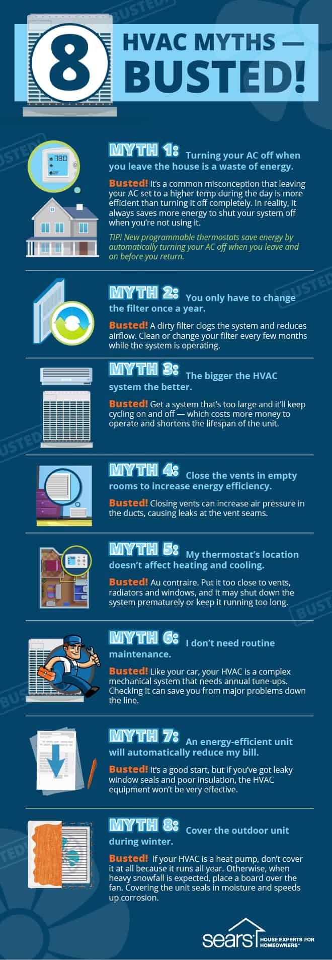 5 Home HVAC Maintenance Tips with 8 hvac myths busted